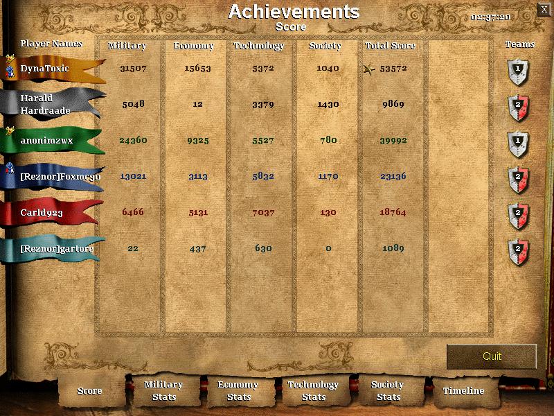 Age of Empires II (+HD Edition): Debate, Tutoriales, Tips, Videos y más - Página 4 Unknown