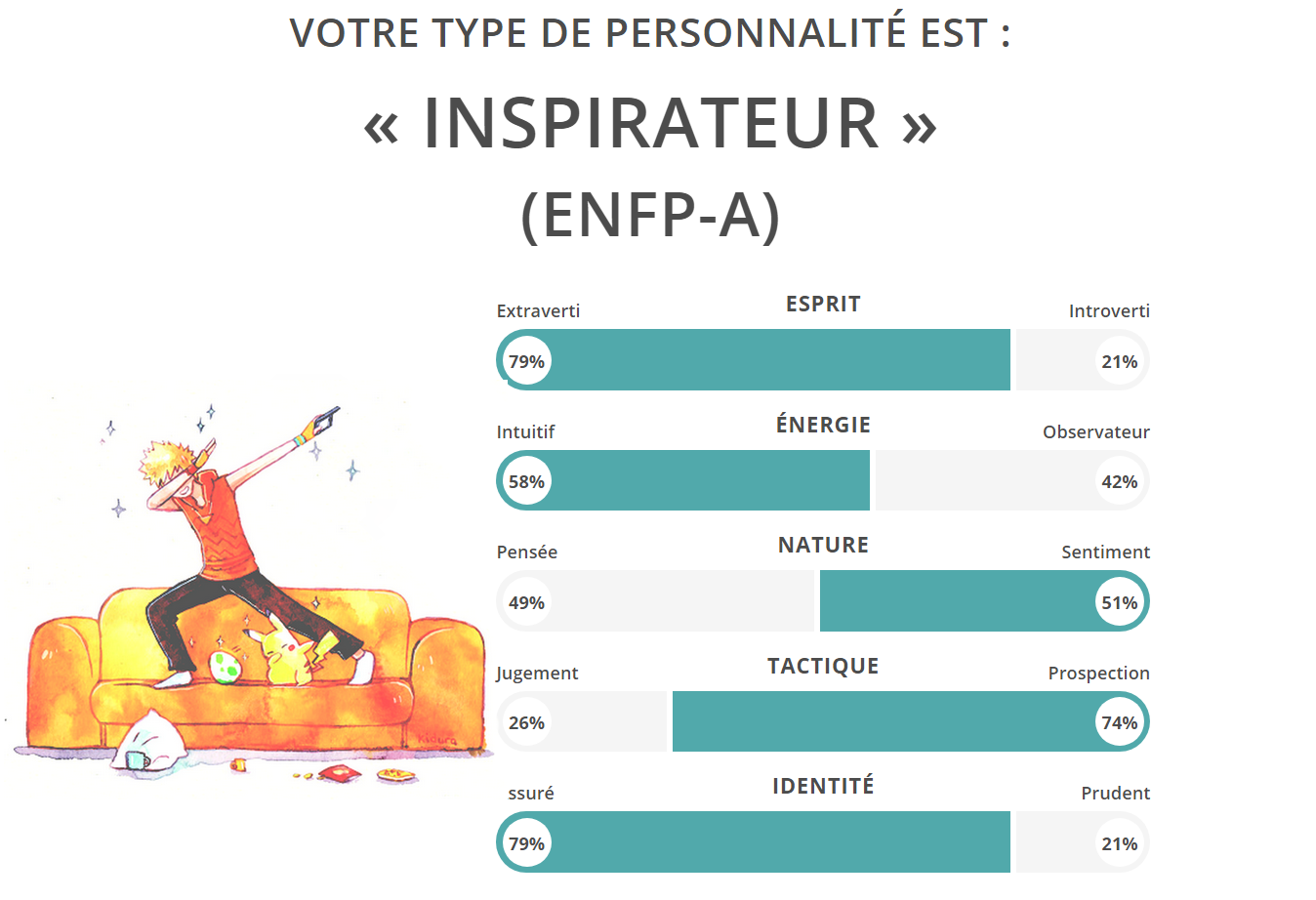 Psycho Crew - le MBTI - Page 2 Unknown