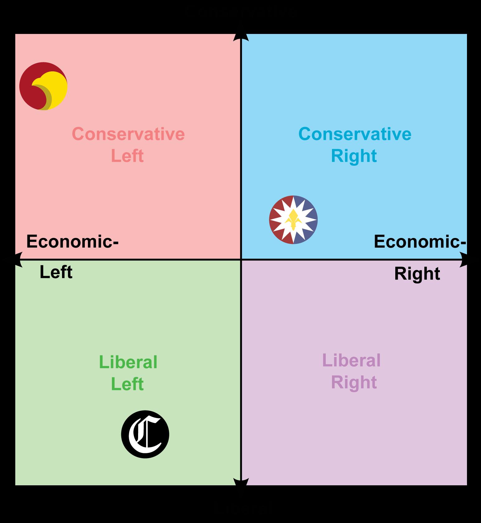Political_chart-Shffahkia-2019.png
