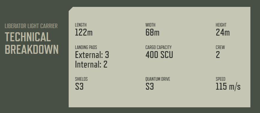 Anvil Liberator Unknown
