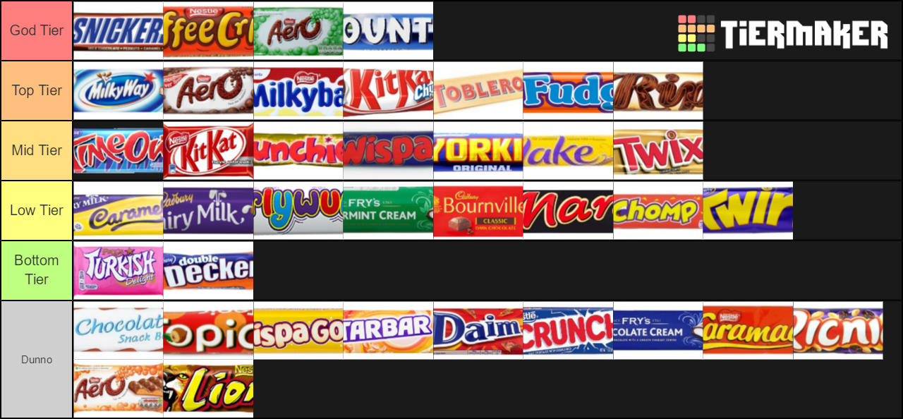 UK_Choc_bars.png