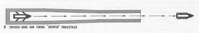 Squeezebore Diagram