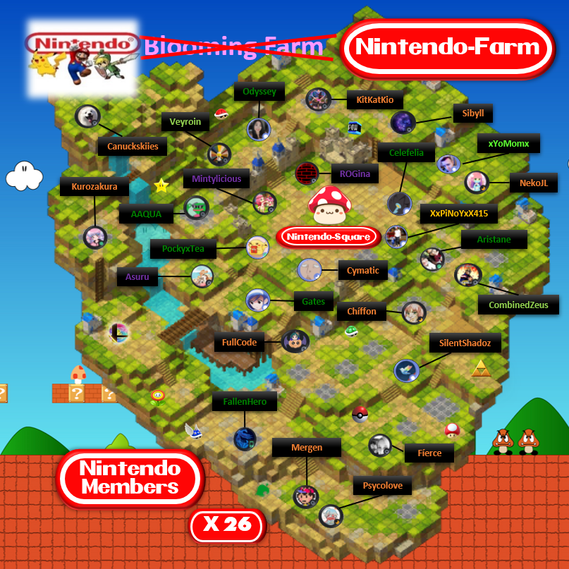 Nintendo-Farm.png