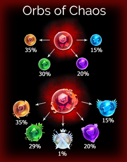 Gems of War (Free to Play) Chaos-orbs_1-1