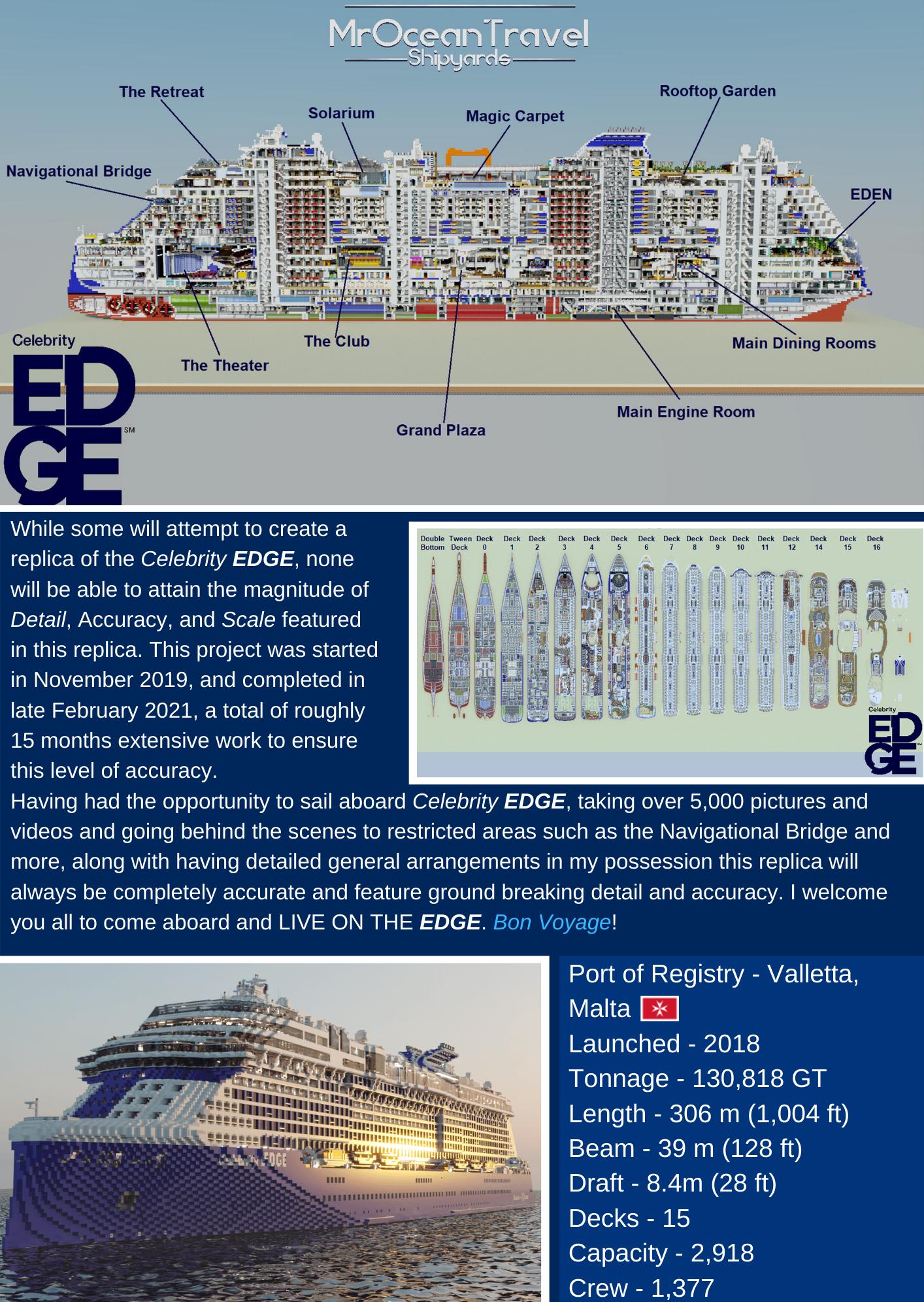 EDGE Infographic 2