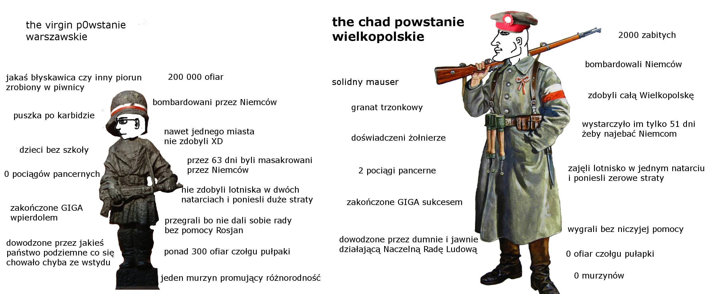 Zdjęcie użytkownika GrandAutismo w temacie Powstanie Warszawskie