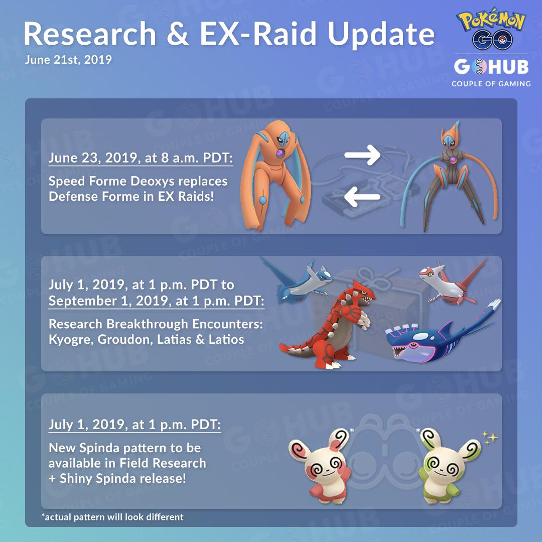 Imagen de las recompensas veraniegas en las tareas de investigación de campo de Pokémon GO hecho por Pokémon GO Hub