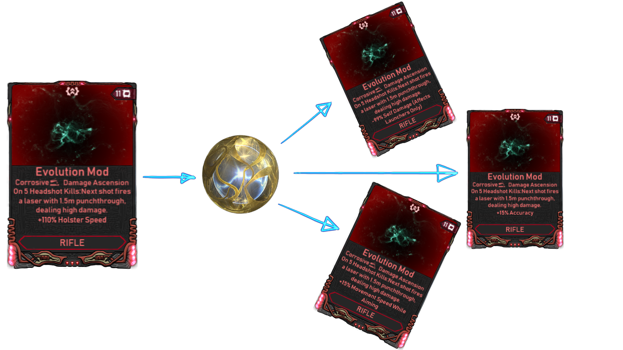 Utility_Stat_Swap.png