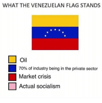 https://cdn.discordapp.com/attachments/532356795381841940/541377038565769226/thumb_what-the-venezuelan-flag-stands-oil-70-of-industry-being-24624963.png