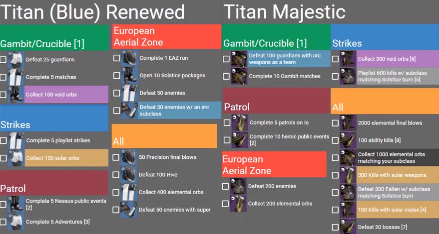 titan_guide.png