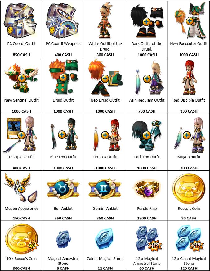 Tabela_EN.png