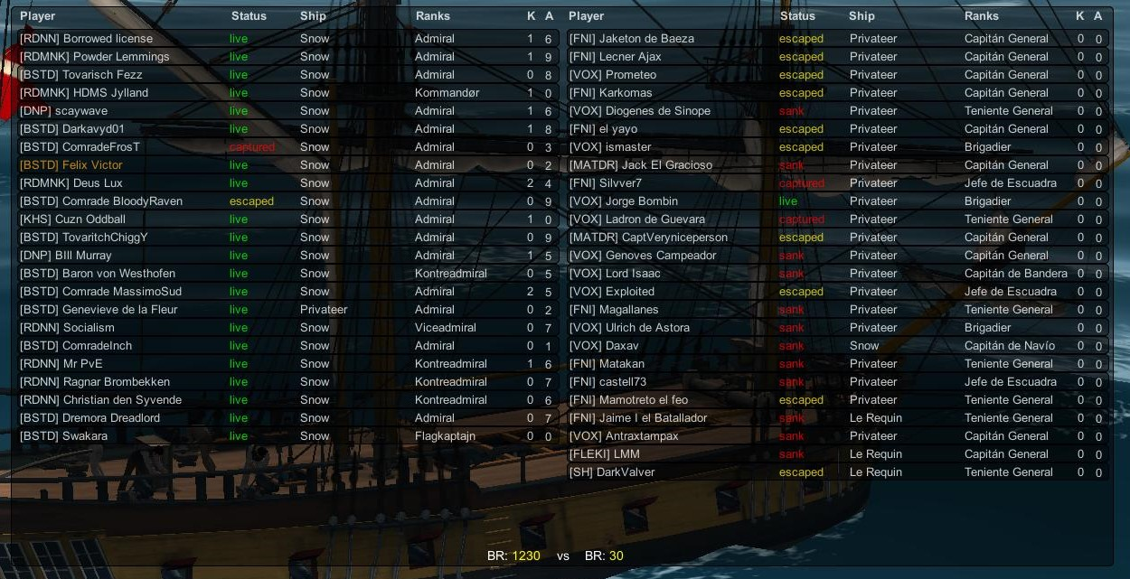PB_Govenors_Harbour_2020-05-01.png