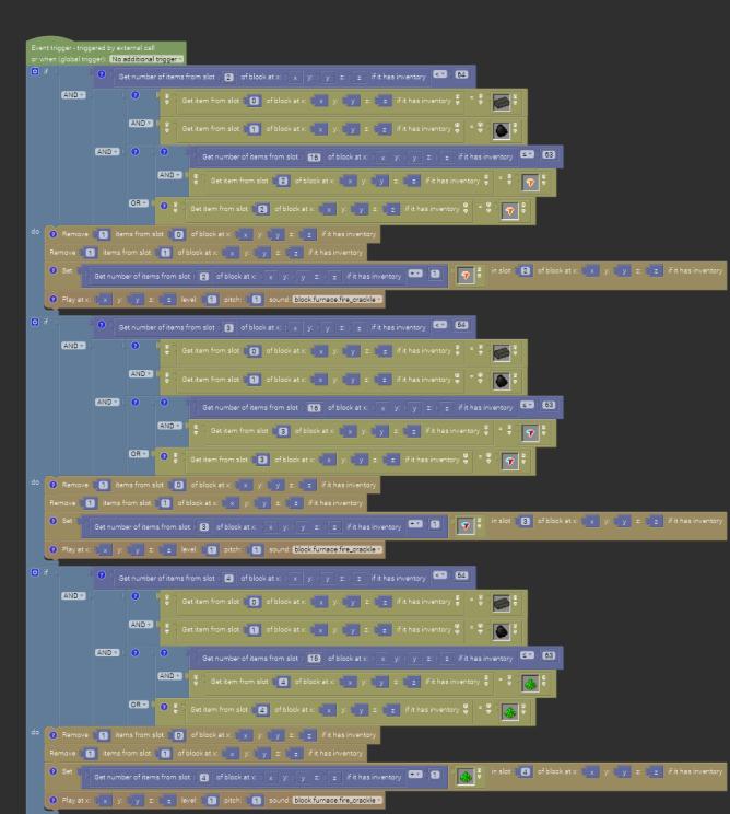 The block code