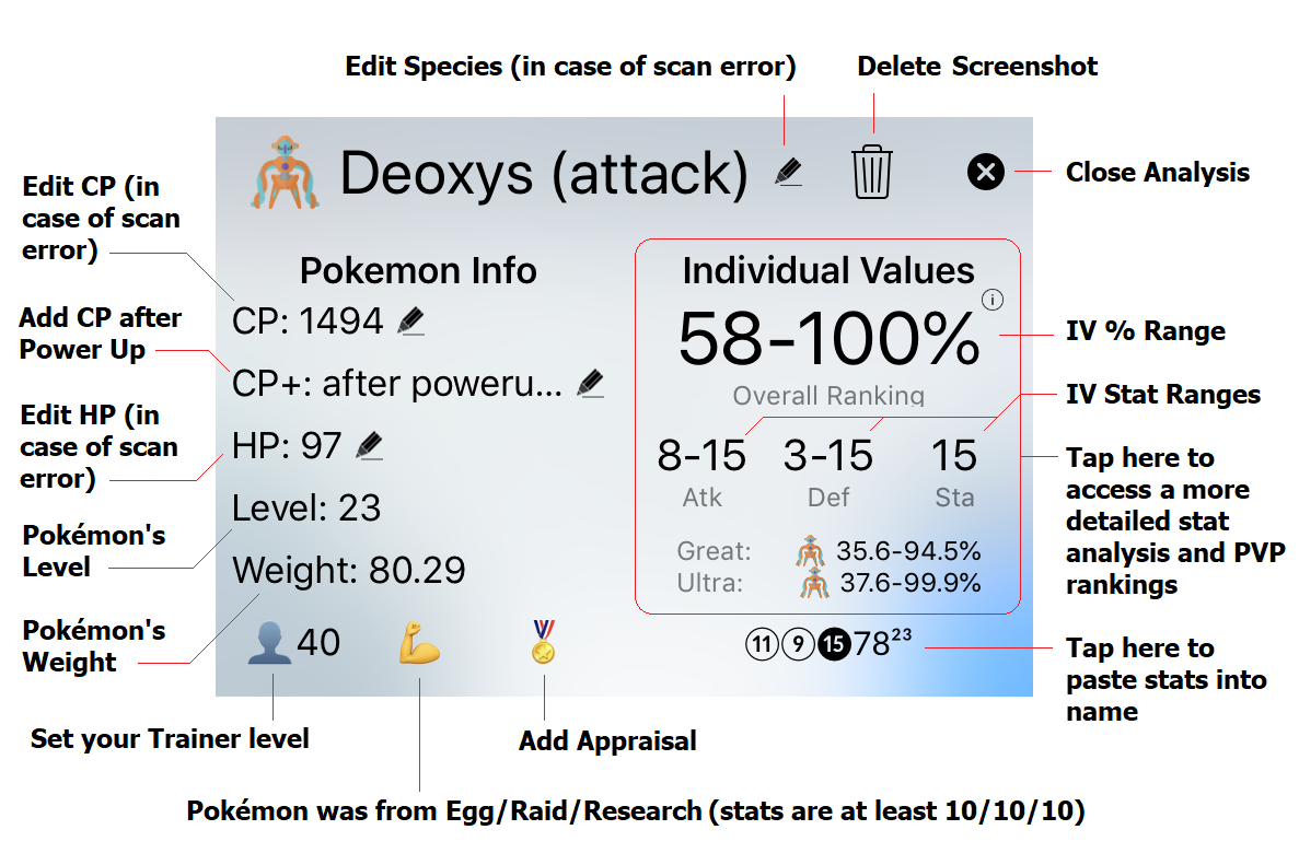 PokéKeys App Review - Screenshot showing the Keyboard interface with all functions labelled
