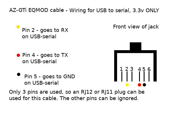 AZ-GTi_EQMOD_cable.png