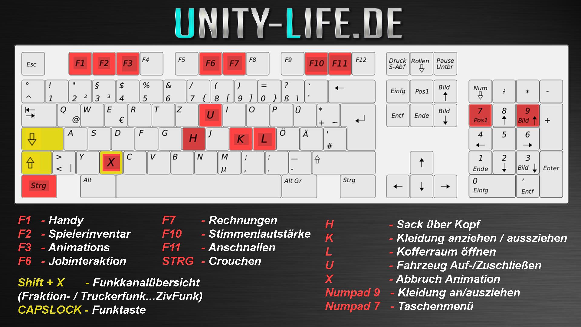 Tastaturbelegung_10.png