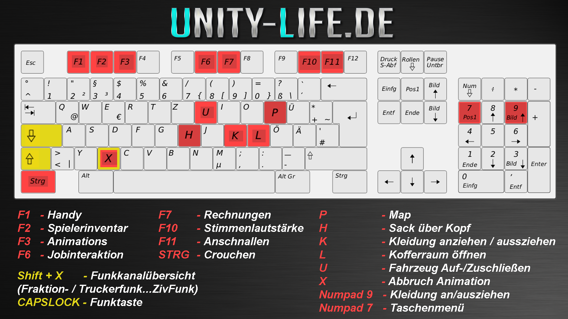 Tastaturbelegung_11.png