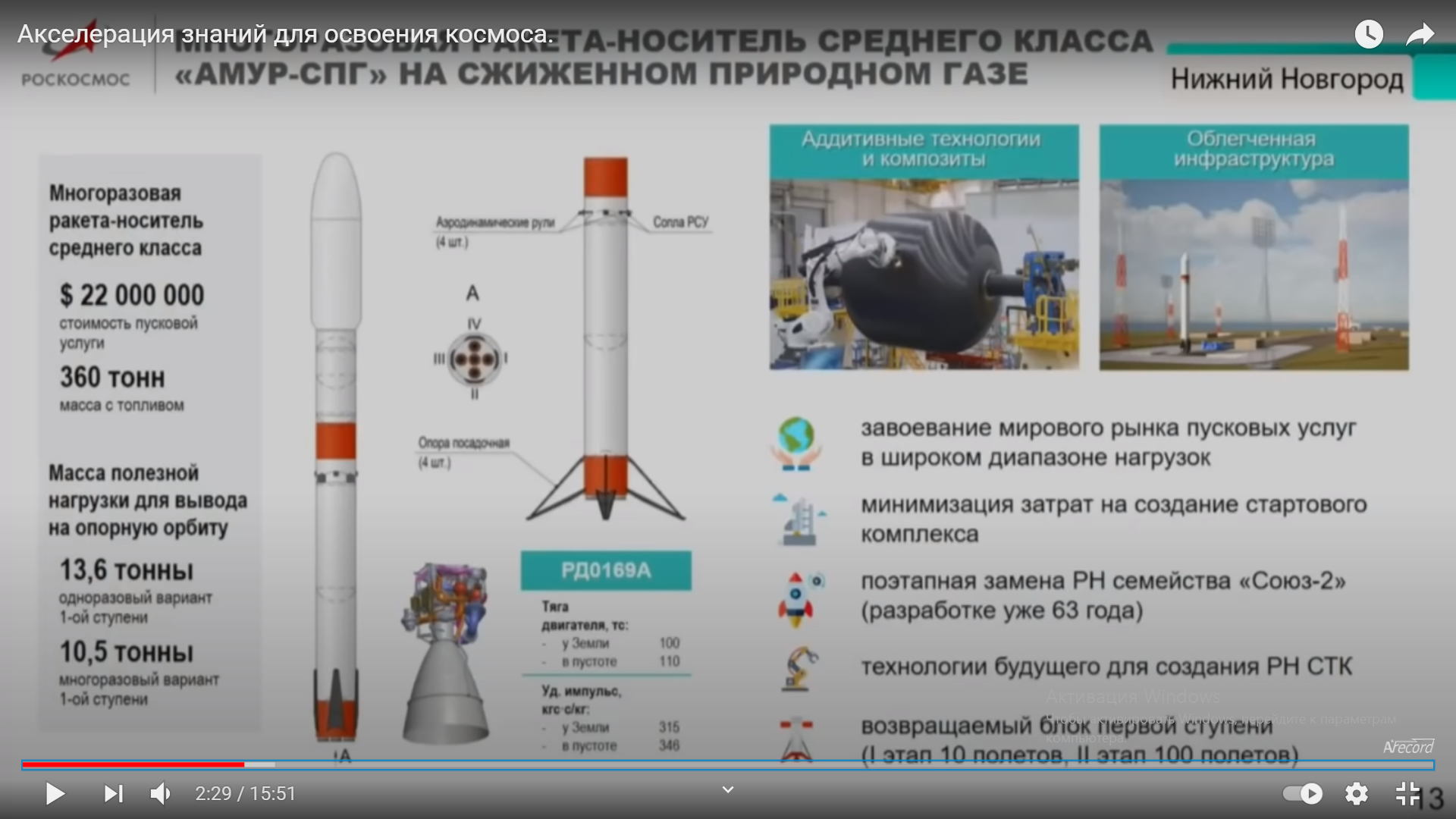Russian Space Program: News & Discussion #4 - Page 2 Unknown