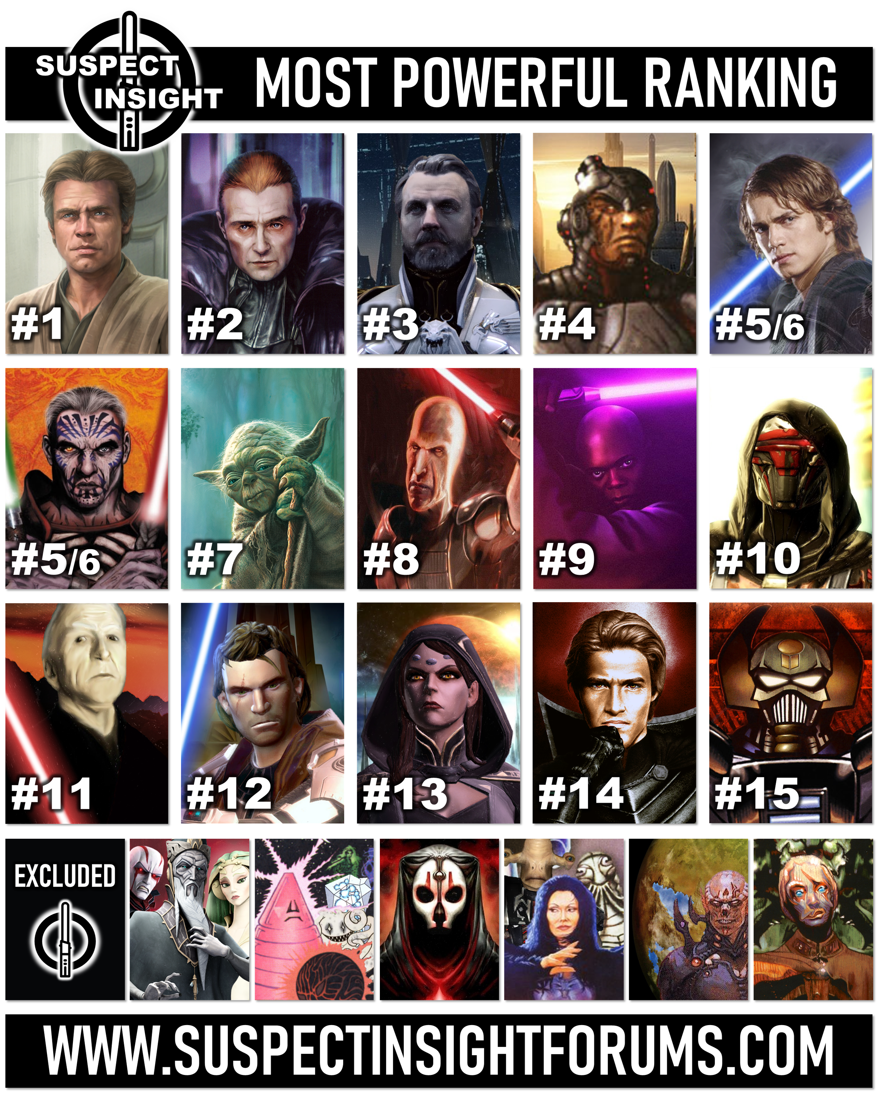 Top Fifteen Most Powerful Star Wars Characters - Ultimate Source Compendium Suspectinsightforums.com