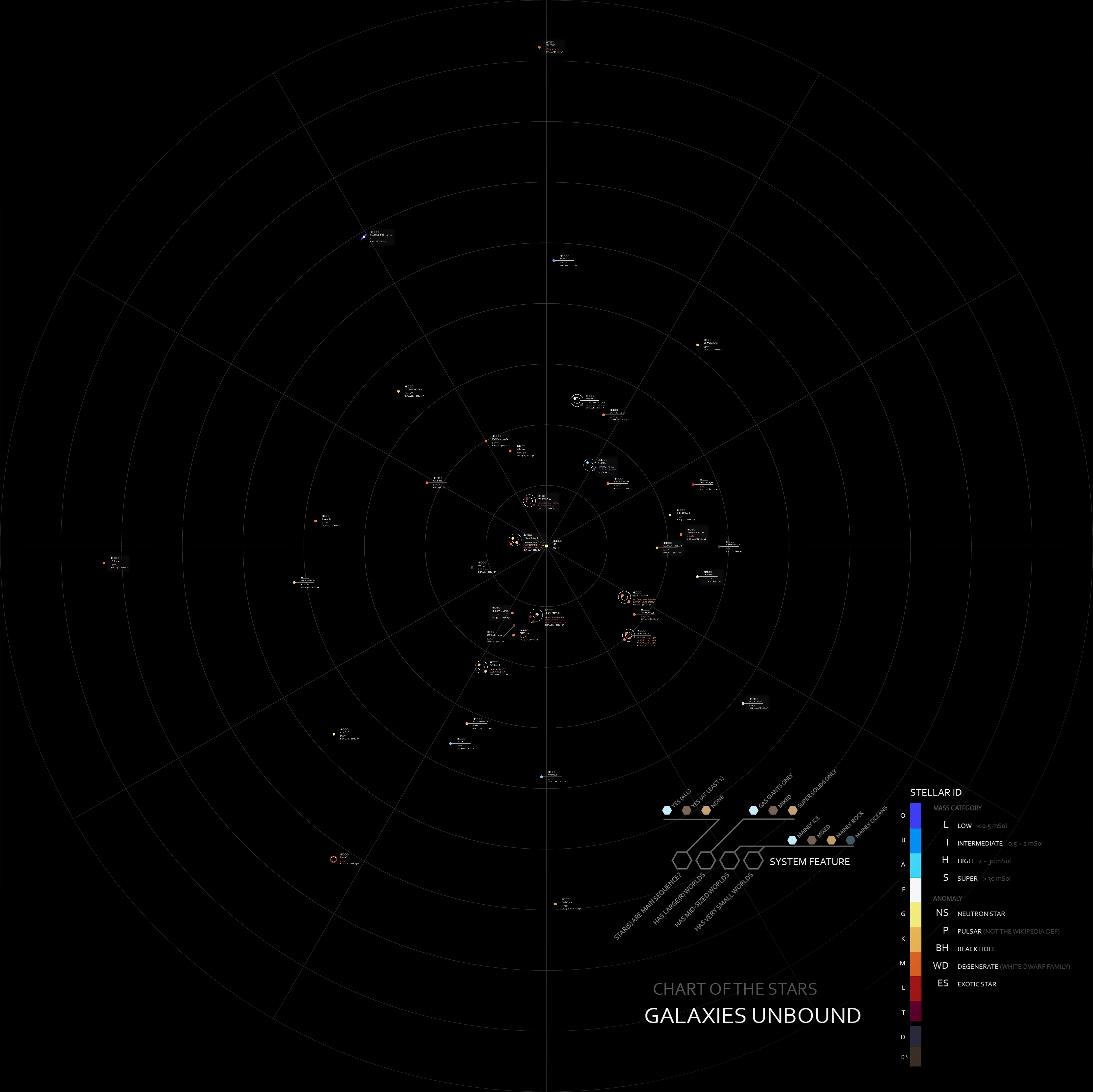 GU_Star_Map1.1.png