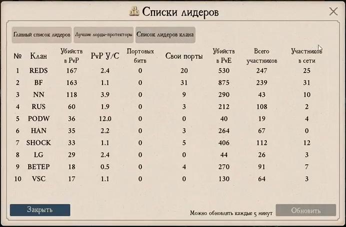 ruskileaderbordski.jpg