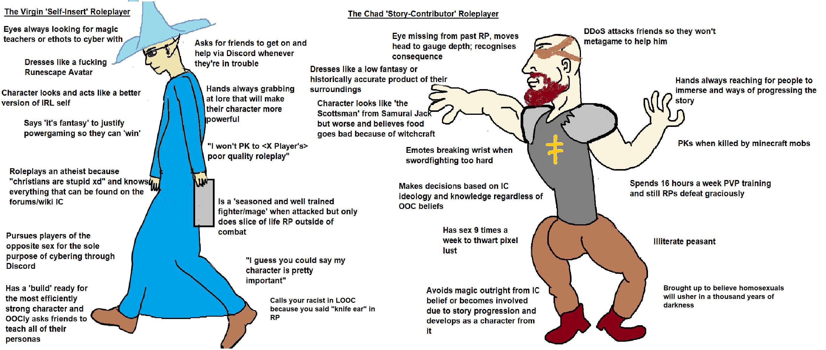 Virgin_vs_Chad.png