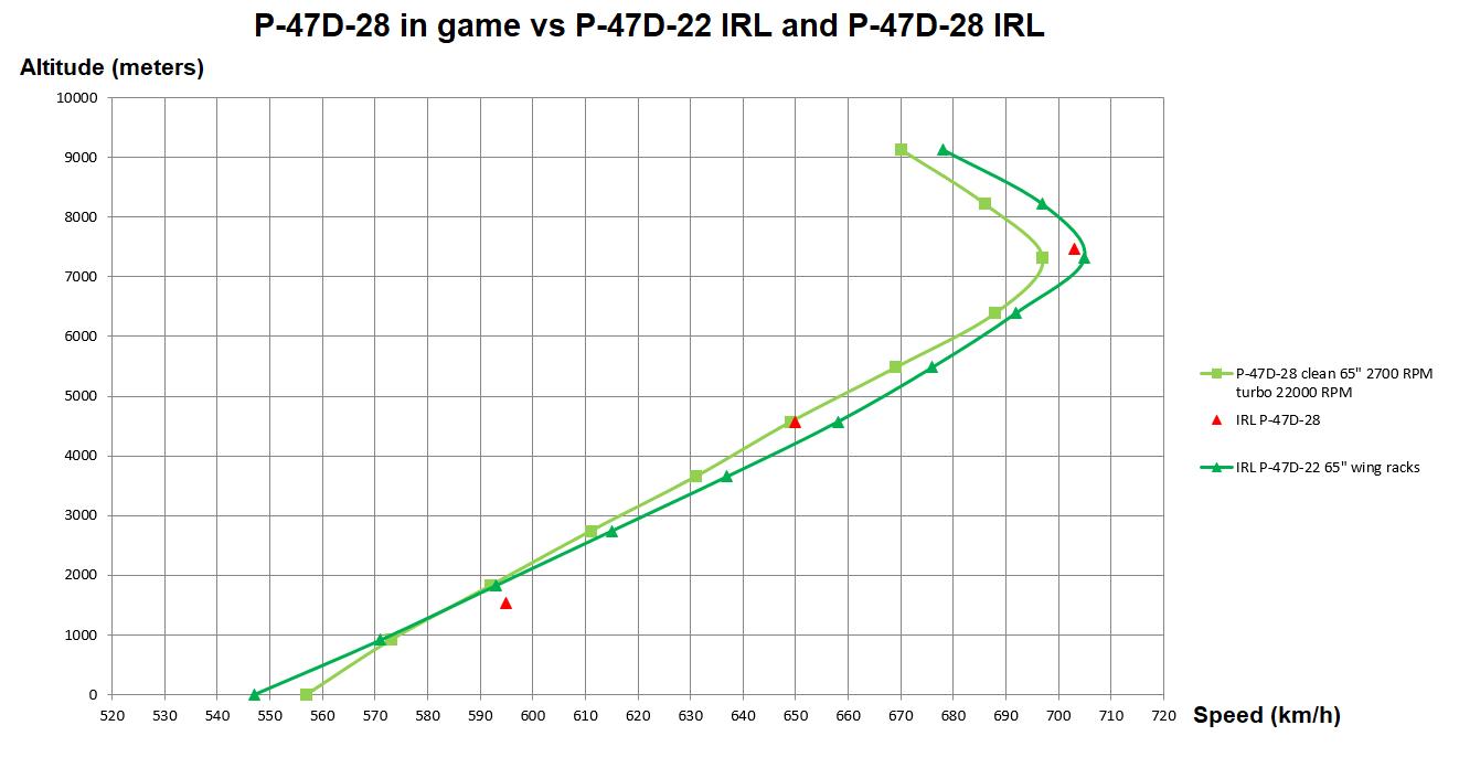 P-47D-28_clean_vs_P-47D-22__D-28_IRL.png