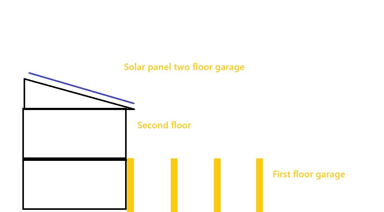 https://cdn.discordapp.com/attachments/627030086964740096/697508913817321472/Solar_power_2_floor_garage.jpg
