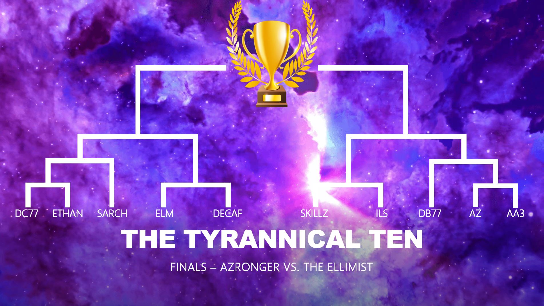 SS - The Tyrannical Ten - Darth Plagueis (The Ellimist) vs. Valkorion (Azronger) Title_card