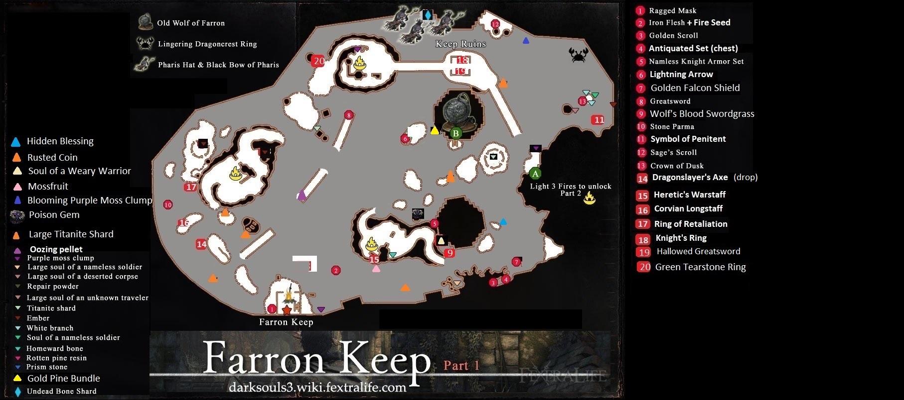farron_keep_map1.jpg