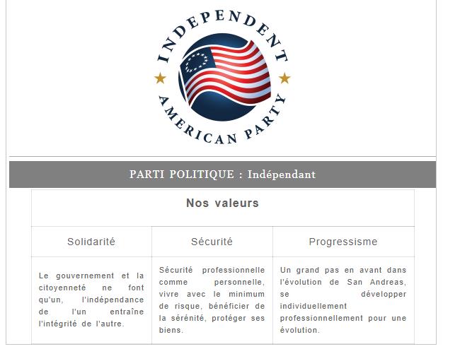 Parti de l'indépendance Unknown