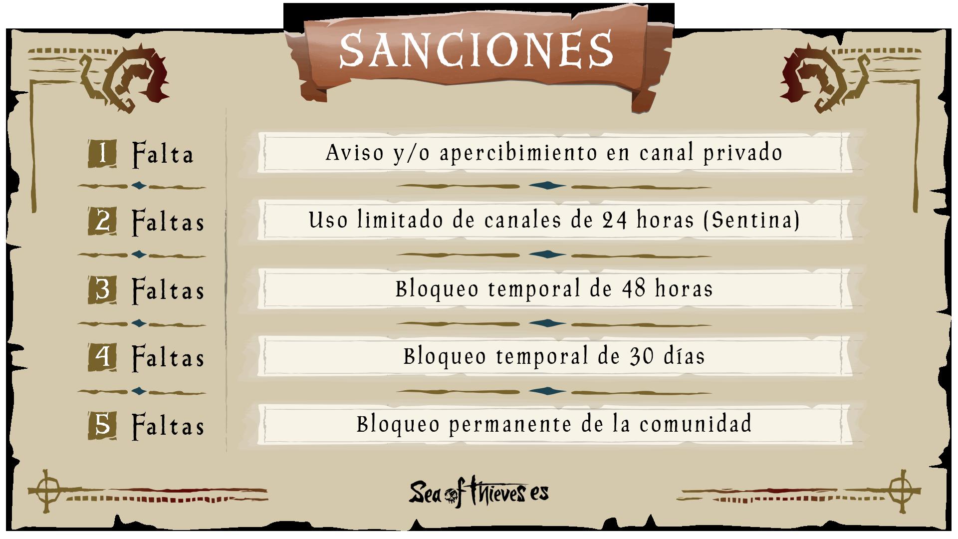 SancionesImg