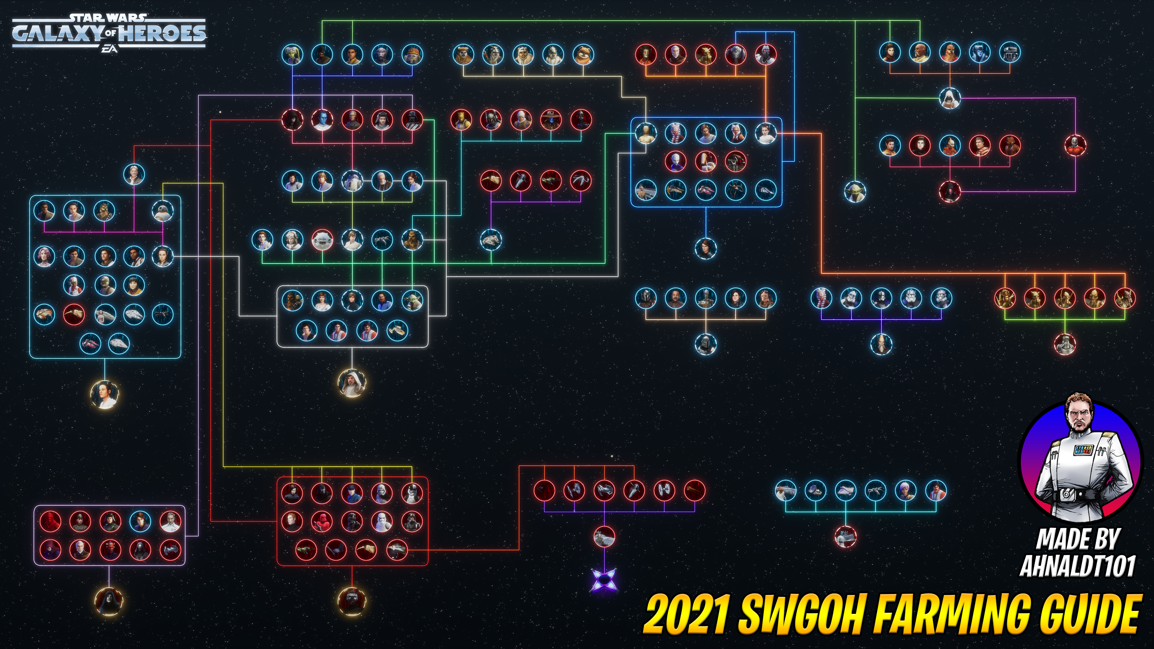 2021_FARMING_GUIDE_COMPLETE_OVERVIEW.png