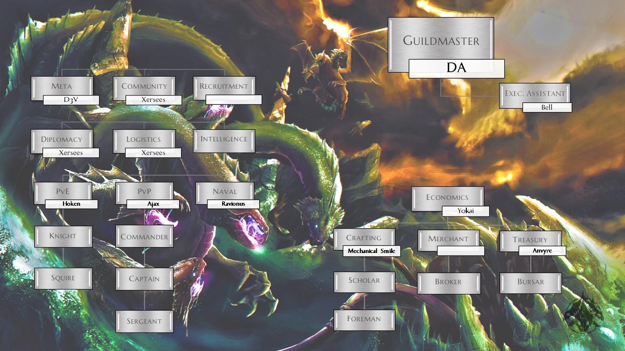 guild_org_chart_3.jpg