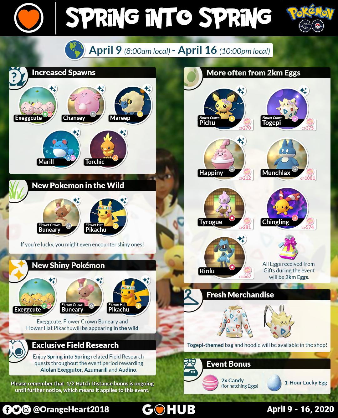 Pokémon GO Spring Event 2020 info graphic