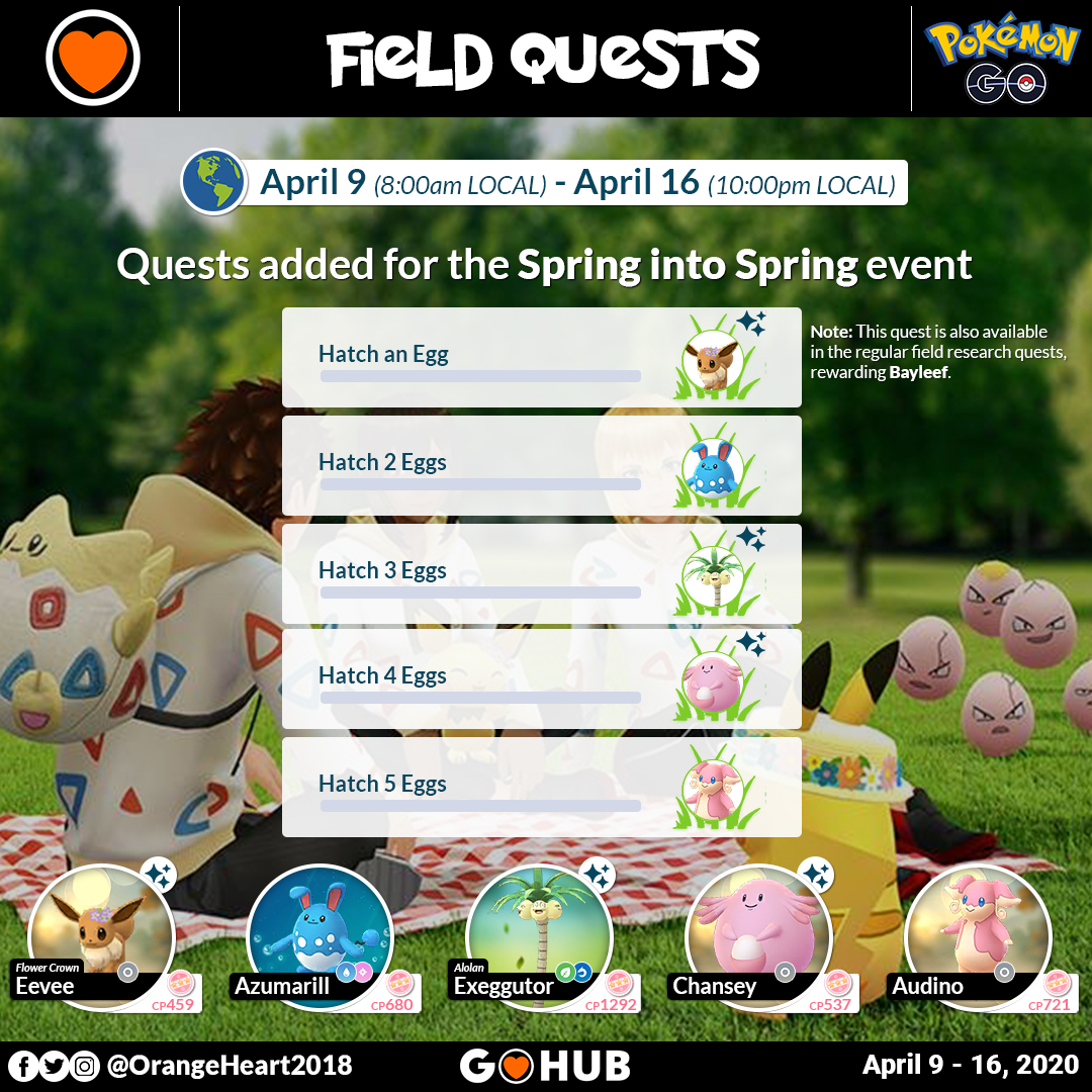 Spring Event 2020 field research