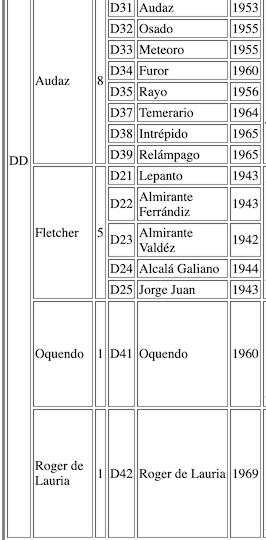 [✔] Estado Español 4