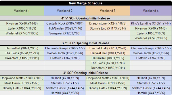 opening schedule Image0