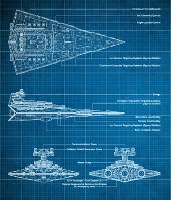 Star Destroyer Blueprint SWCT - Developer Q&A on Discord [Part 2]