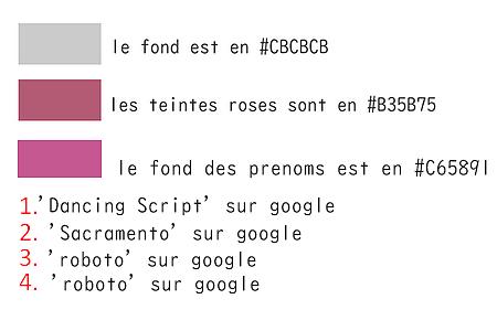 Demandes de code fiche Unknown