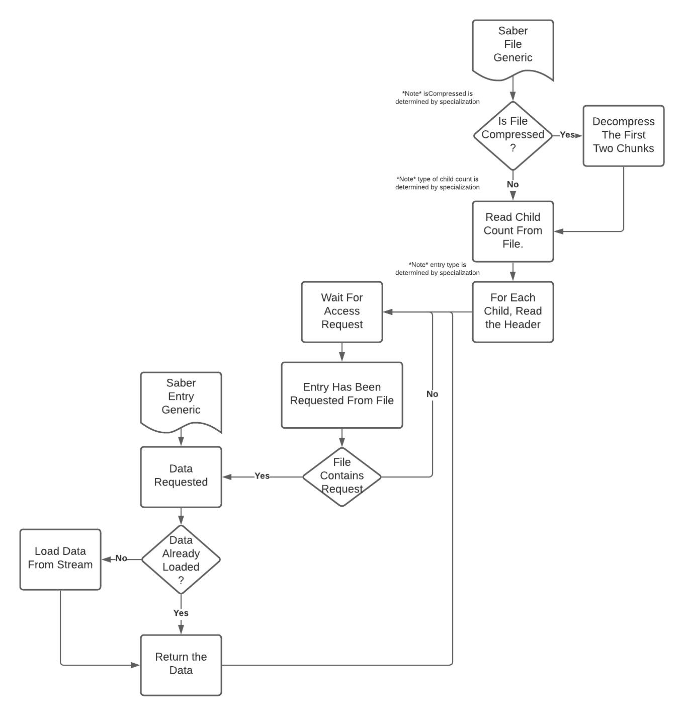 Blank_diagram.png