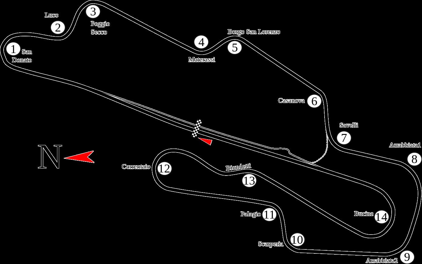 [Obrazek: 1391px-Mugello_Racing_Circuit_track_map.png]