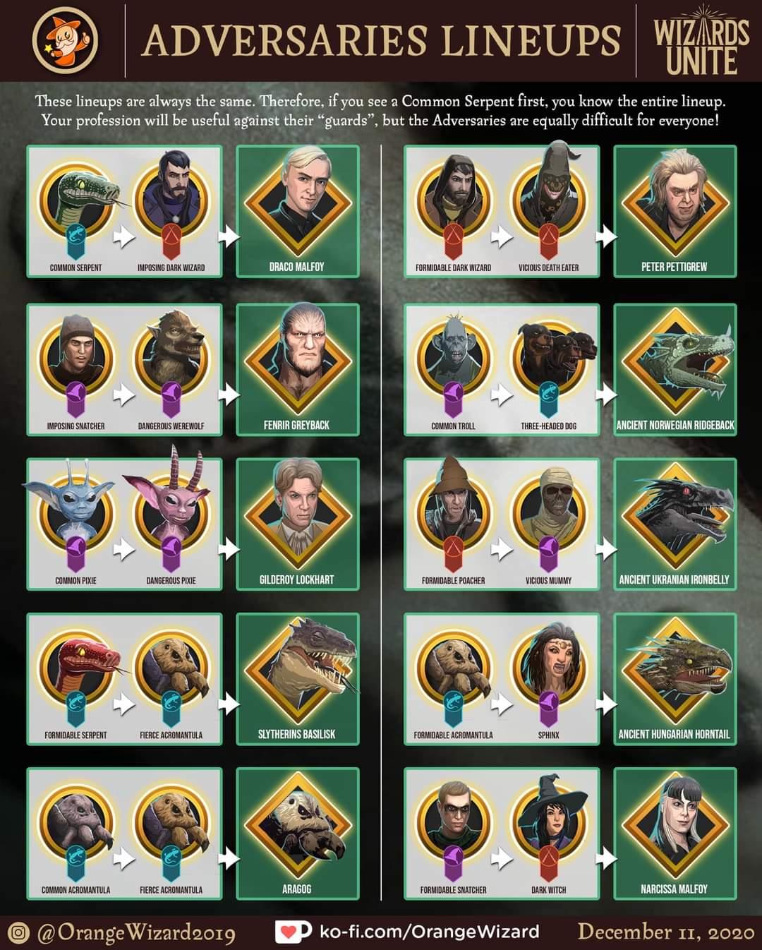 Harry Potter: Wizards Unite – Die Erzwächter kommen! 3