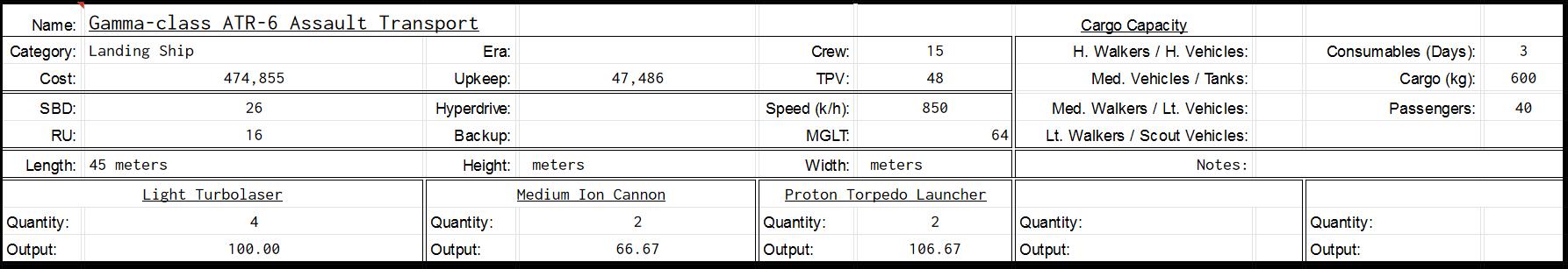 [Image: Gamma-class_ATR-6.png]