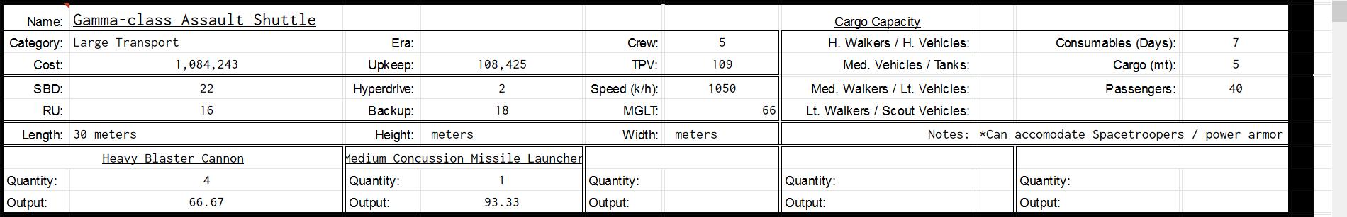 [Image: Gamma-class_Assault_Shuttle.png]