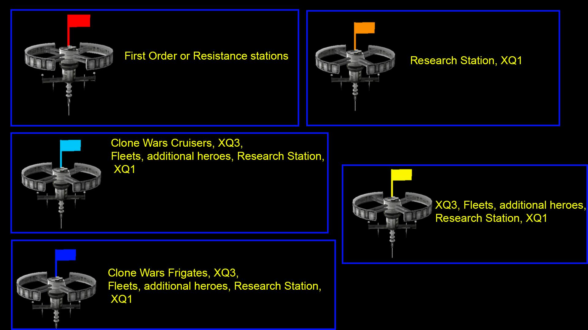 Star Wars Empire at War – FOC Alliance – New skirmiss pads