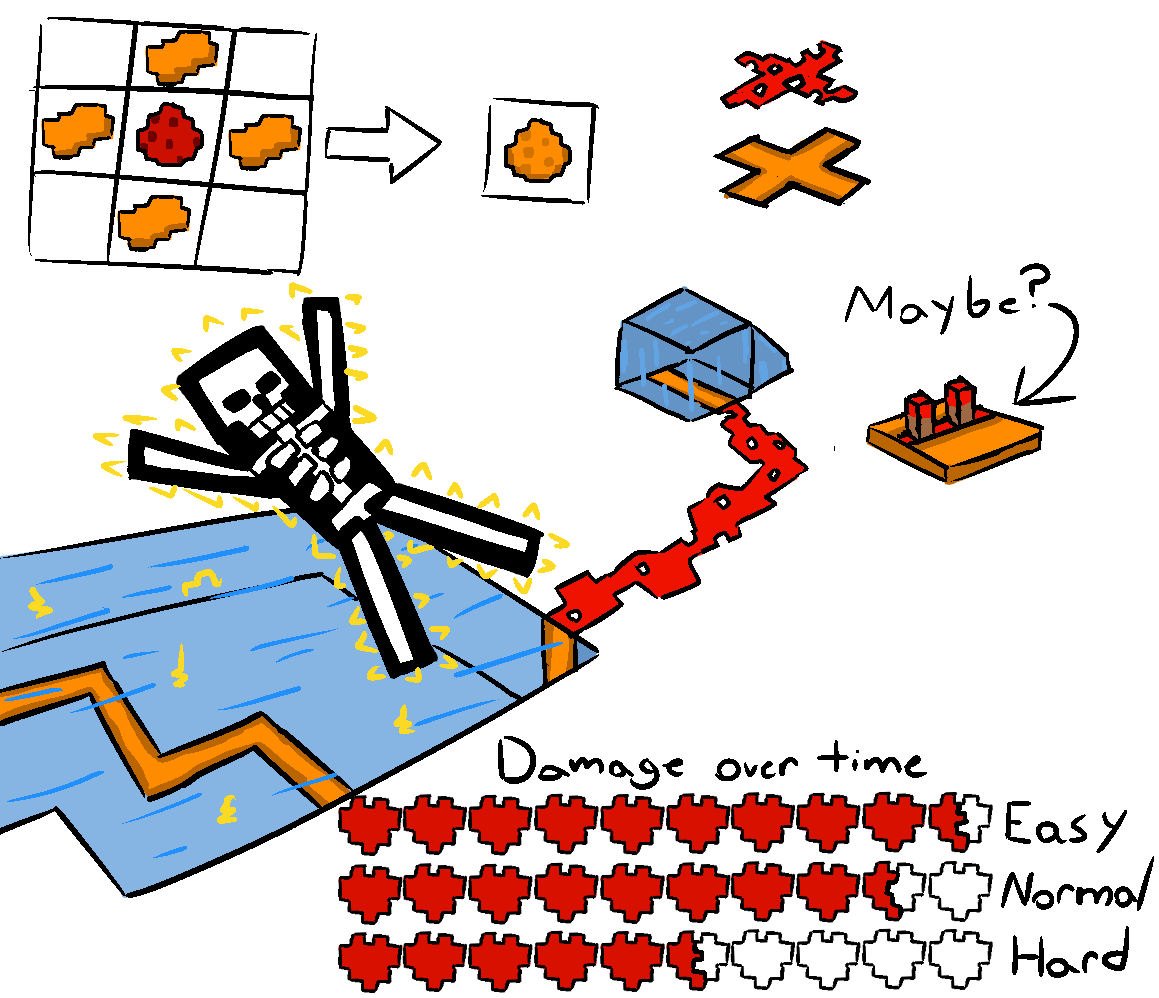 Redstone_Wire.png