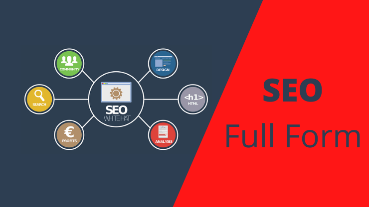 SEO Full Form | Meaning of SEO