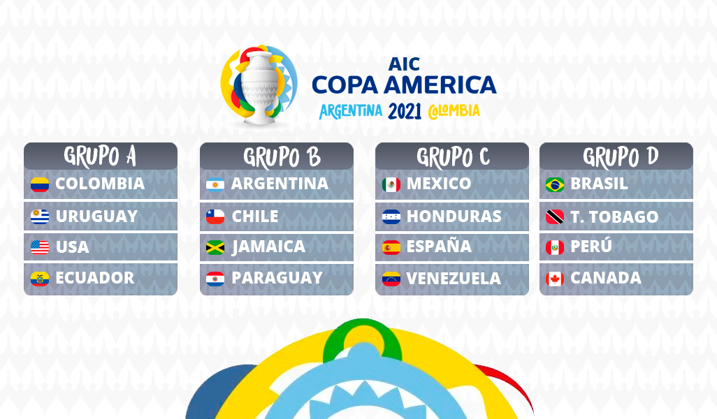 [AICv27] Horarios J1 & J2 de Copa América Colombia 2021 & J1 de Copa América Sub20 Argentina 2021 GRUPOSC.A2-1