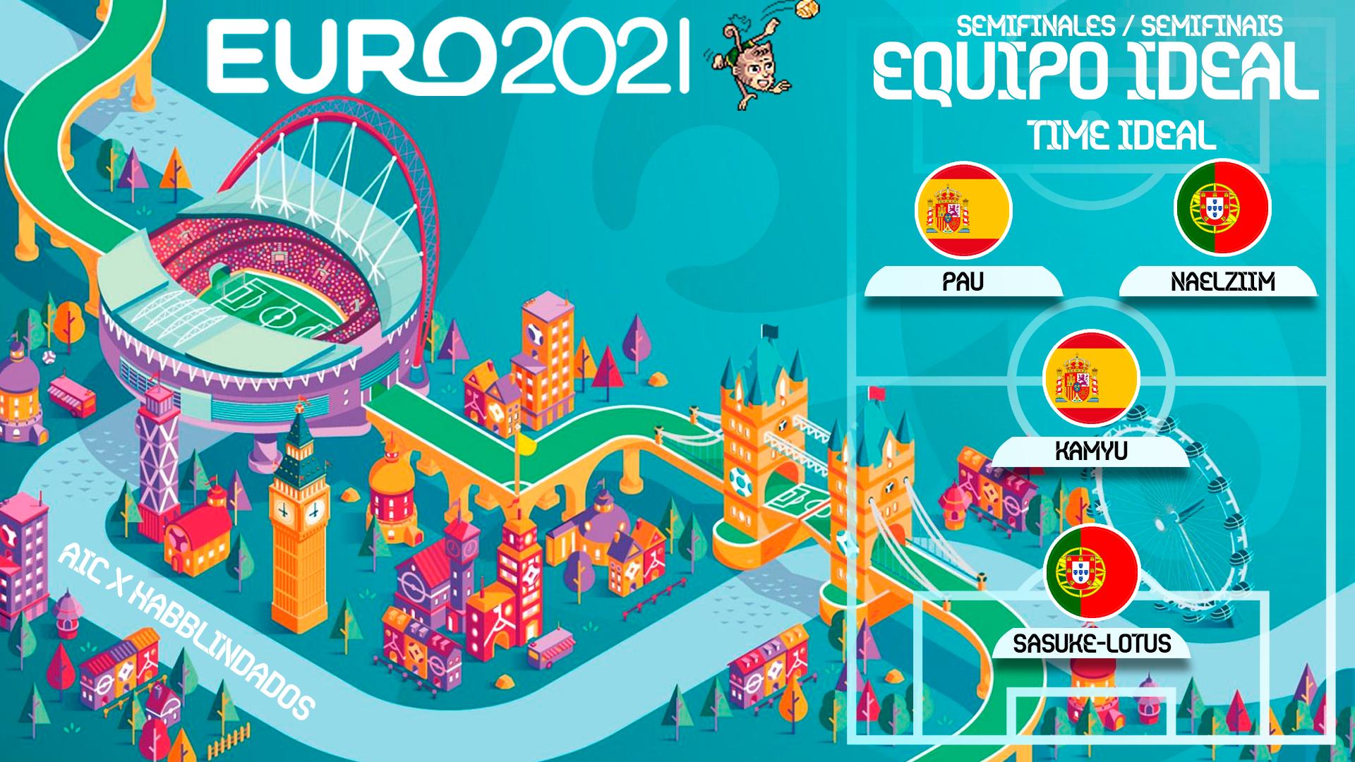 [AICv26] Resumen Final de la Euro Portugal 2021 & Euro U20 Portugal 2021 // Información Award's v26 CUATROIDEALSEMISu20